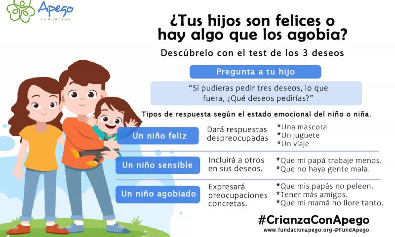 Imagen alusiva a El test de los tres deseos para determinar la salud emocional de los niños