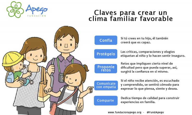 Imagen alusiva a Claves para mejorar el clima familiar